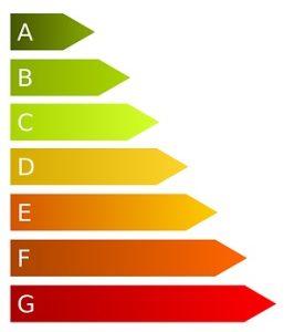 etiquette energie